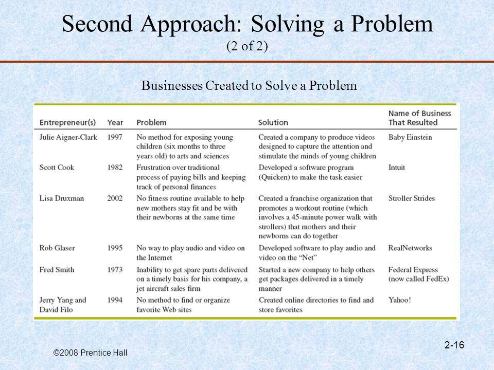 Second Approach: Solving a Problem (2 of 2)