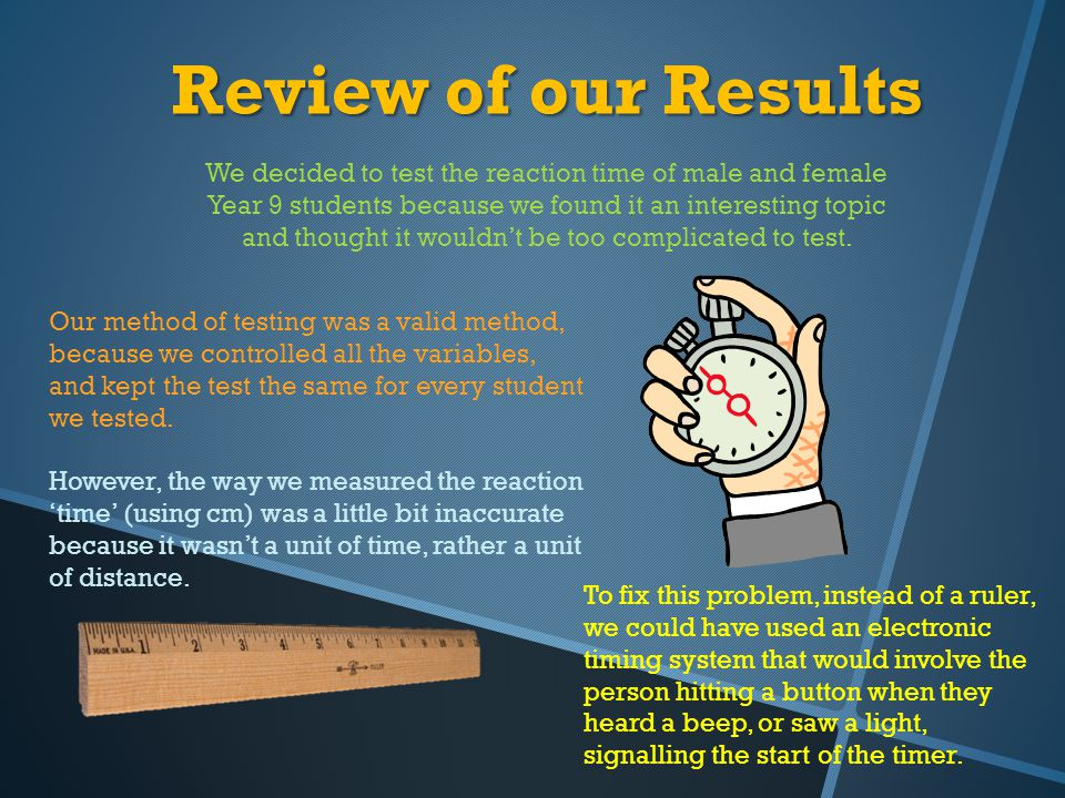 Review of our Results