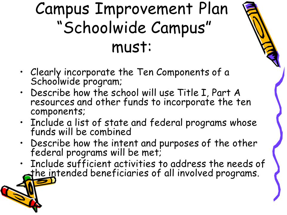 Campus Improvement Plan Schoolwide Campus must: