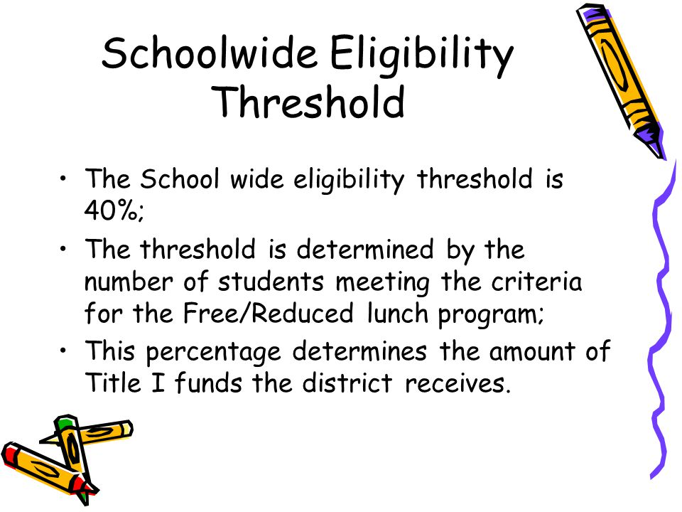 Schoolwide Eligibility Threshold