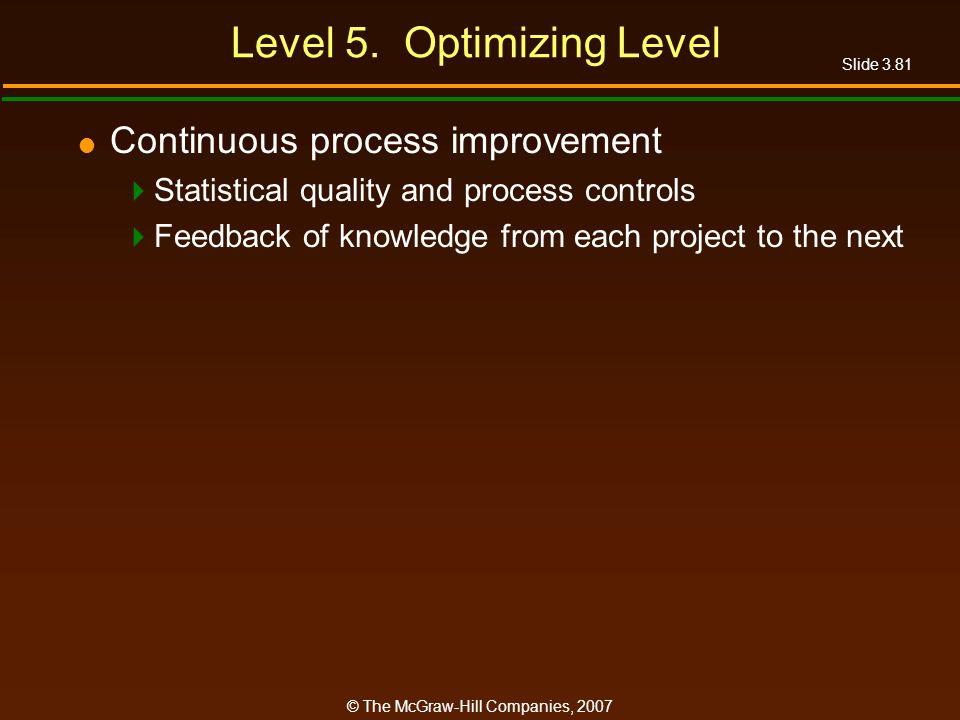Level 5. Optimizing Level