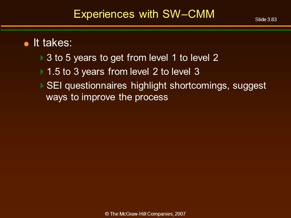 Experiences with SW–CMM