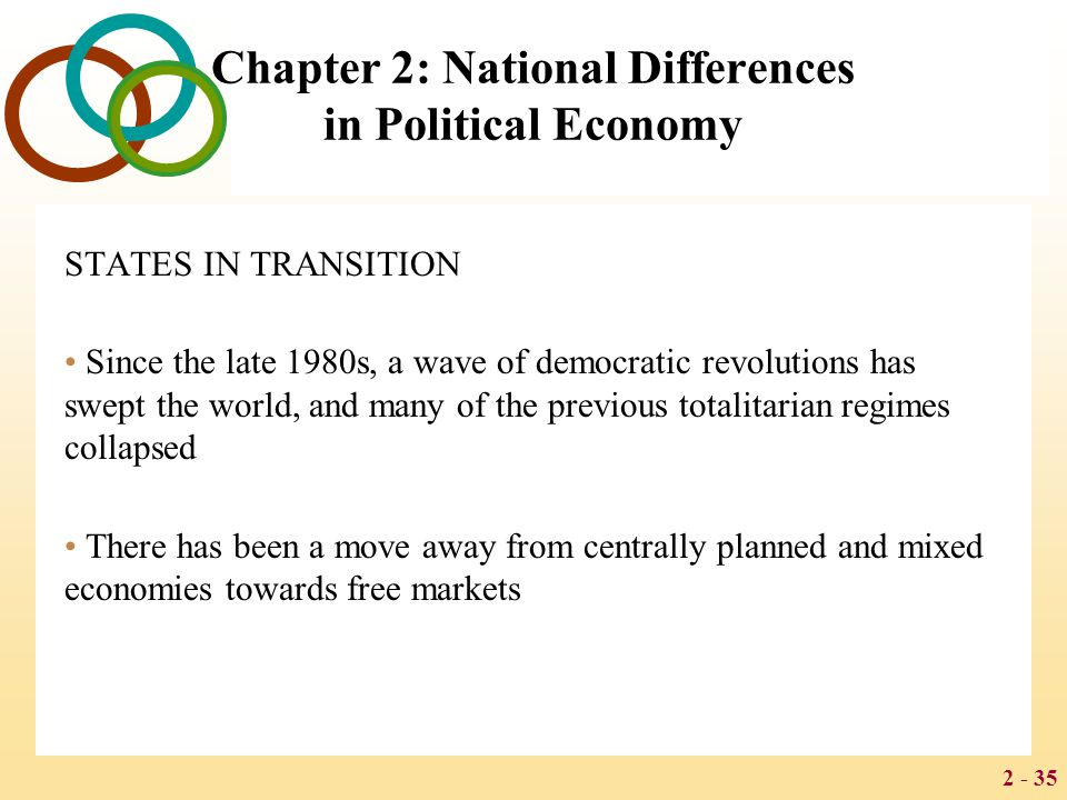 Chapter 2: National Differences in Political Economy