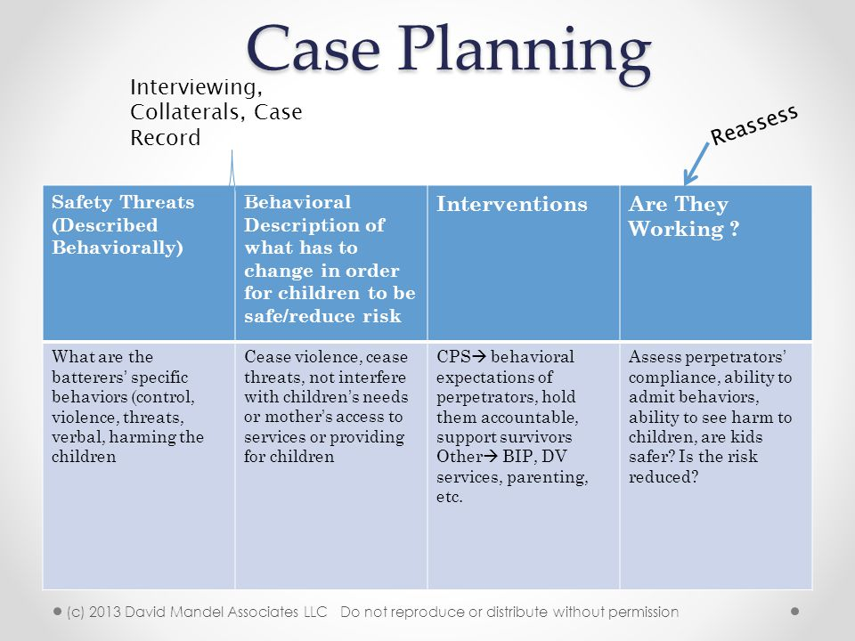 Case Planning Interviewing, Collaterals, Case Record Reassess