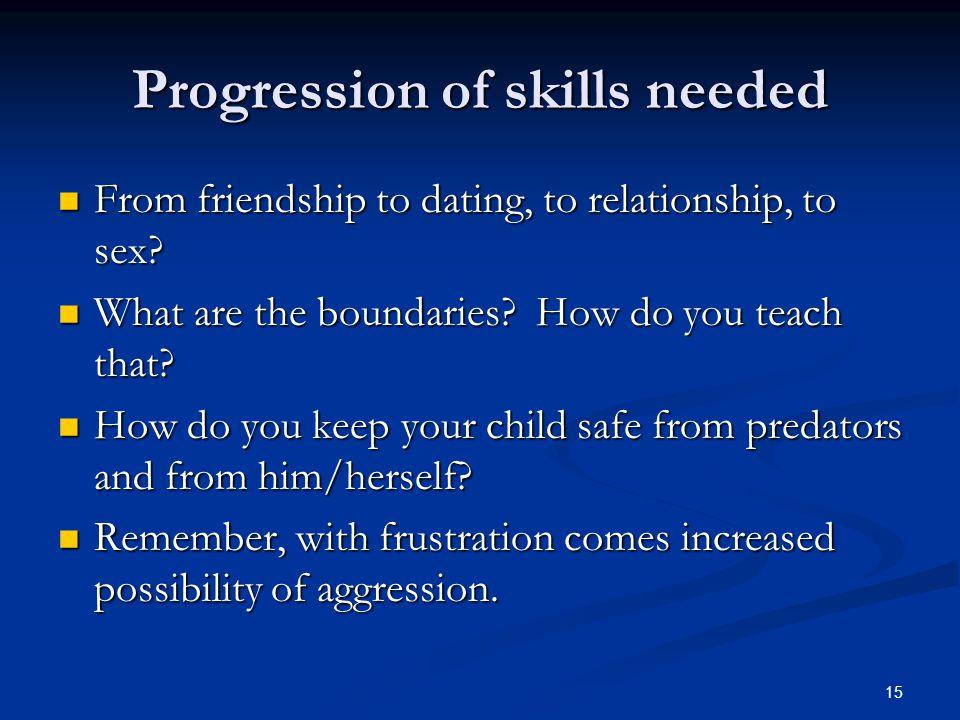 Progression of skills needed