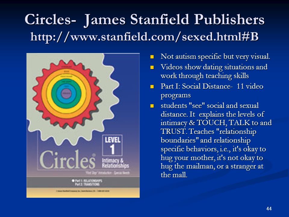 Circles- James Stanfield Publishers http://www. stanfield. com/sexed