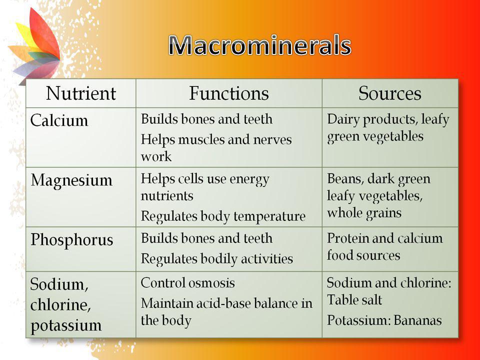 Macrominerals