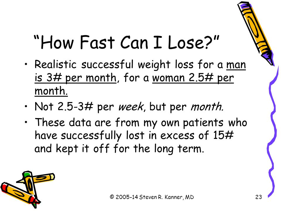 How Fast Can I Lose Realistic successful weight loss for a man is 3# per month, for a woman 2.5# per month.