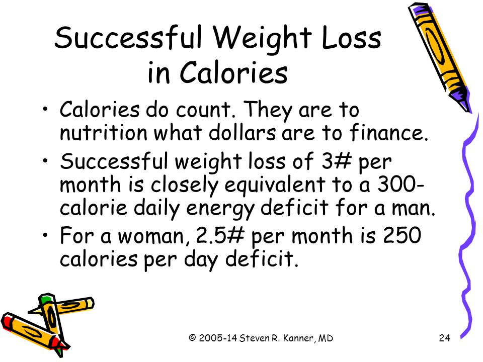 Successful Weight Loss in Calories