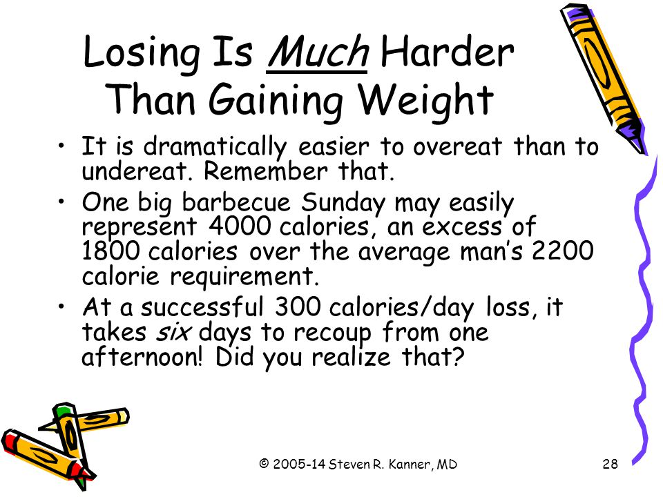 Losing Is Much Harder Than Gaining Weight