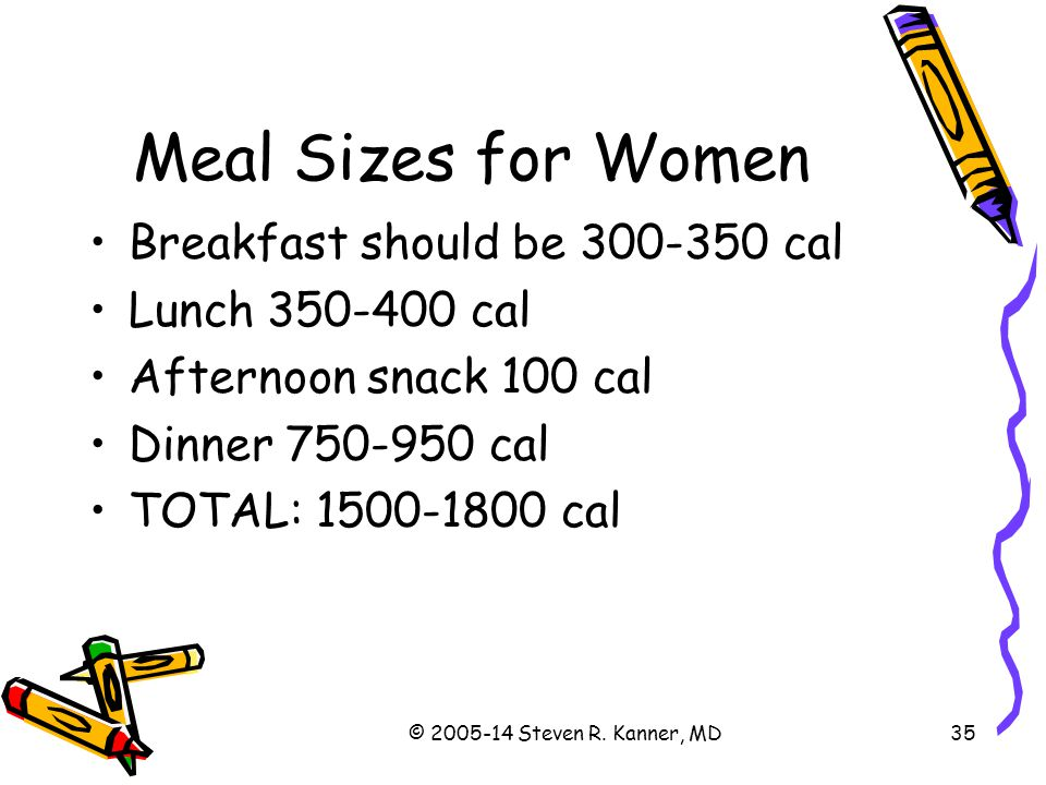 Meal Sizes for Women Breakfast should be 300-350 cal Lunch 350-400 cal