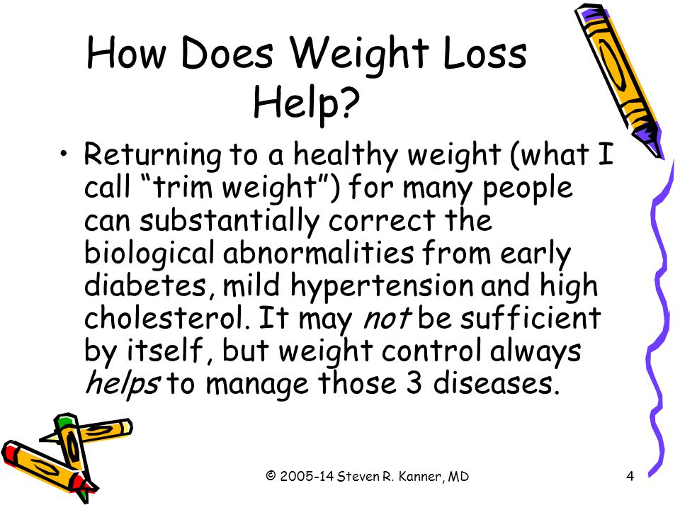 How Does Weight Loss Help