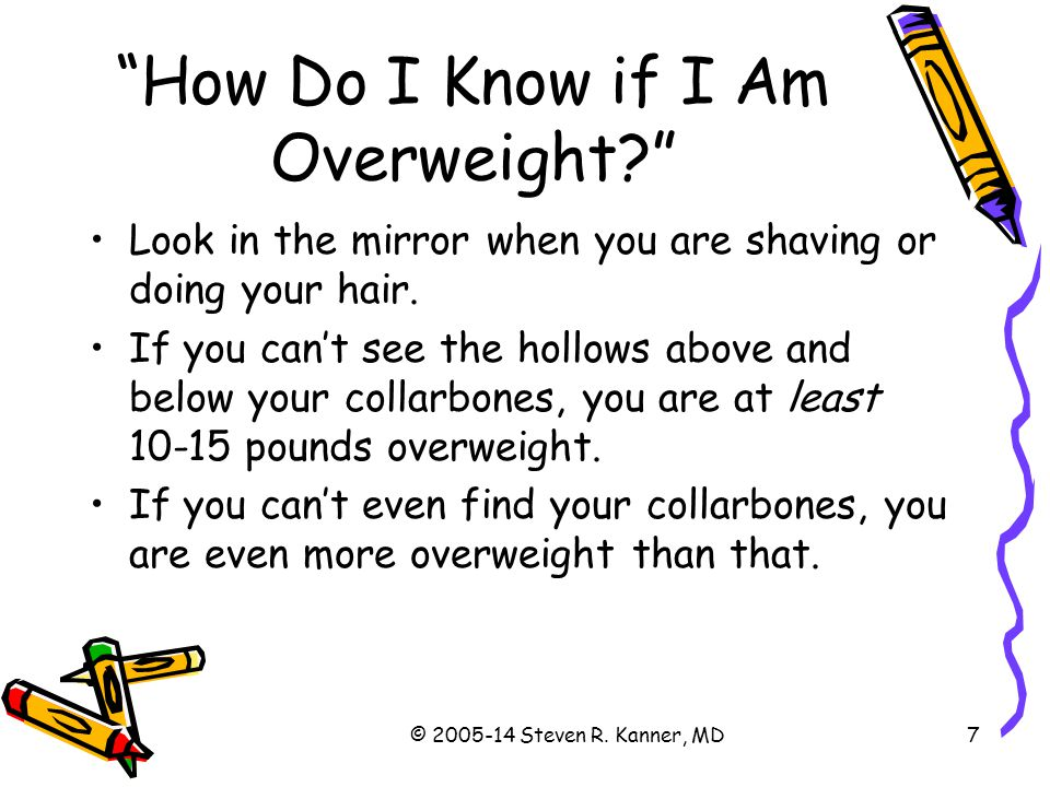 How Do I Know if I Am Overweight