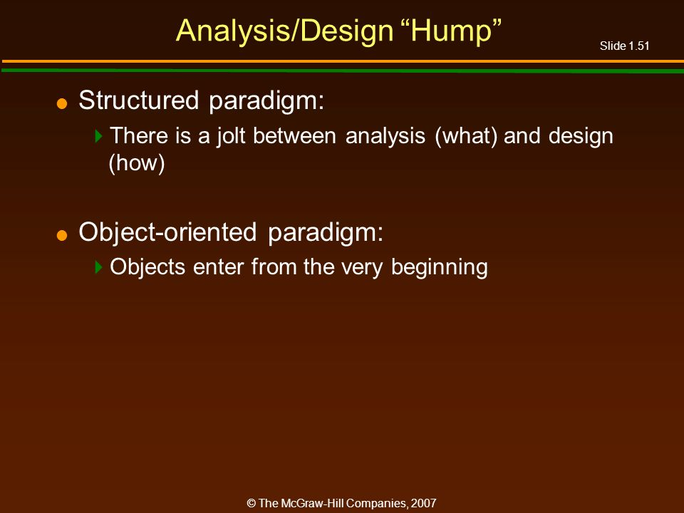 Analysis/Design Hump