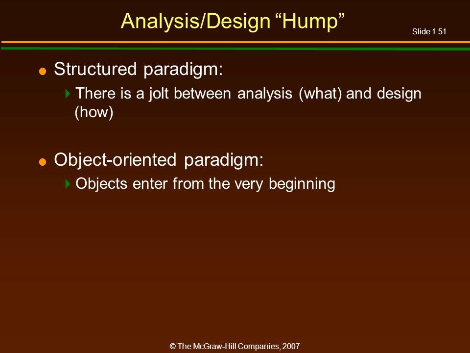 Analysis/Design Hump