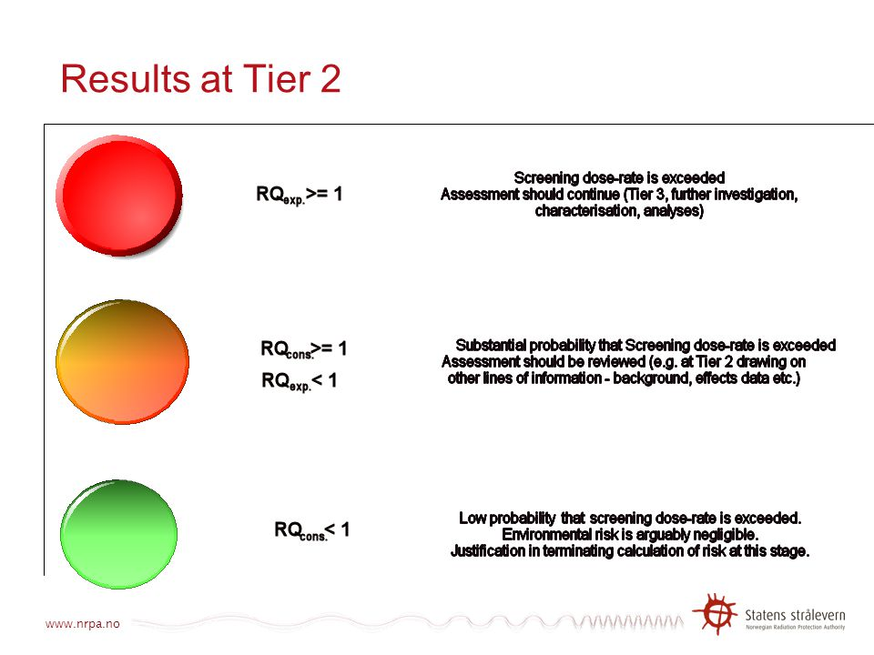 Results at Tier 2