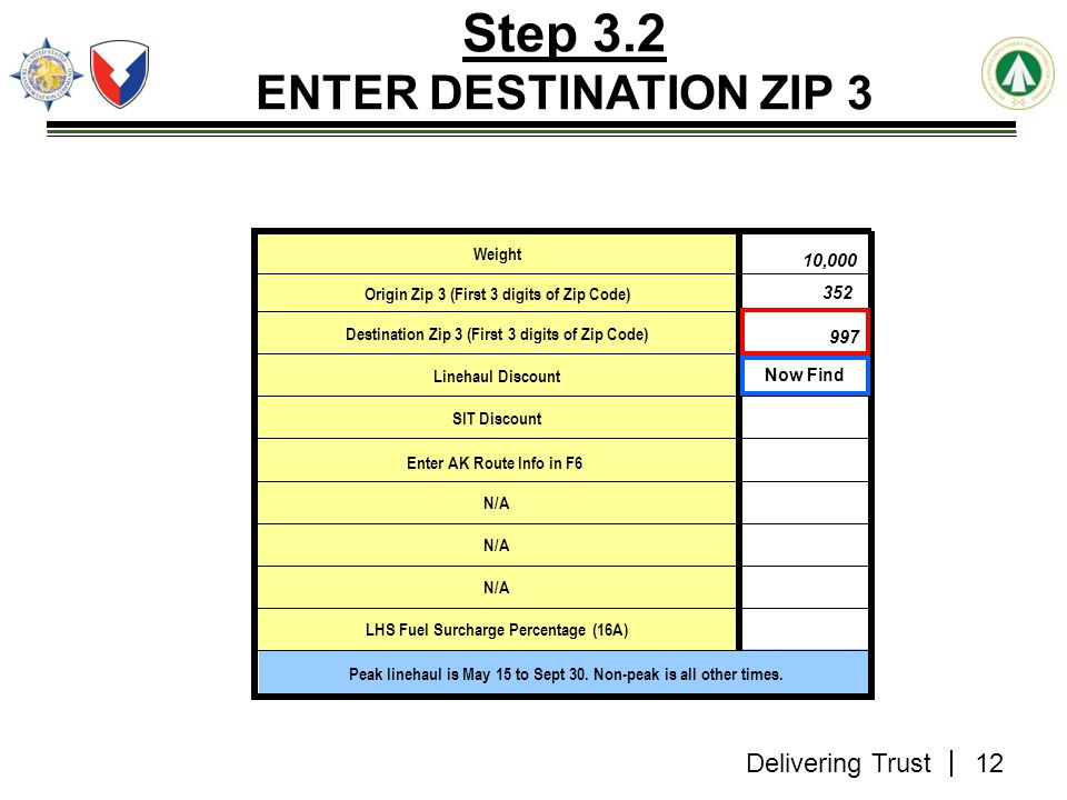 Step 3.2 ENTER DESTINATION ZIP 3