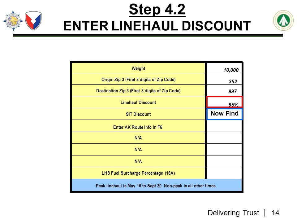 Step 4.2 ENTER LINEHAUL DISCOUNT