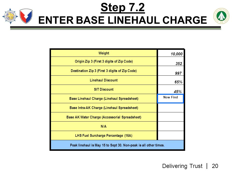 Step 7.2 ENTER BASE LINEHAUL CHARGE