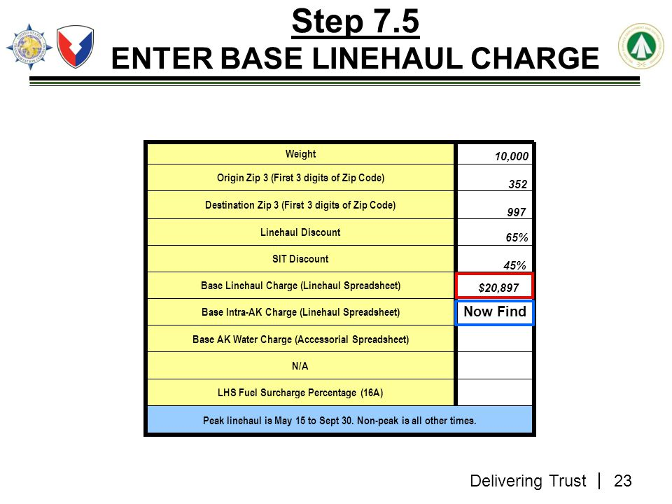 Step 7.5 ENTER BASE LINEHAUL CHARGE