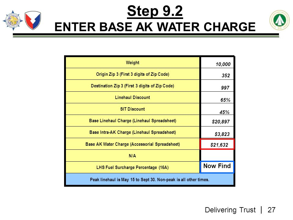 Step 9.2 ENTER BASE AK WATER CHARGE