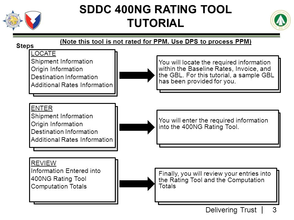 SDDC 400NG RATING TOOL TUTORIAL (Note this tool is not rated for PPM