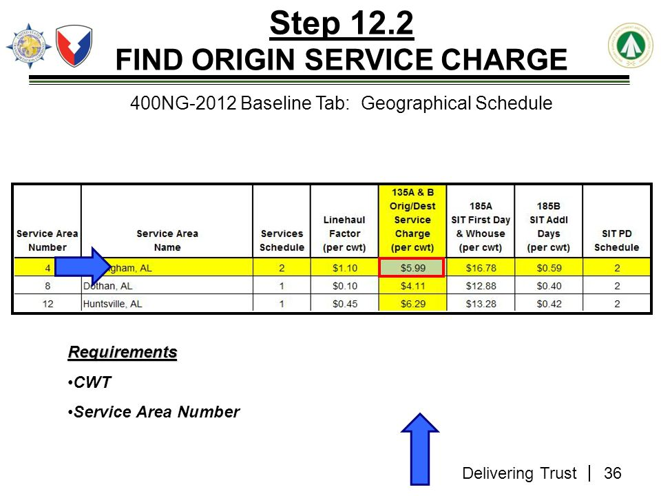 Step 12.2 FIND ORIGIN SERVICE CHARGE