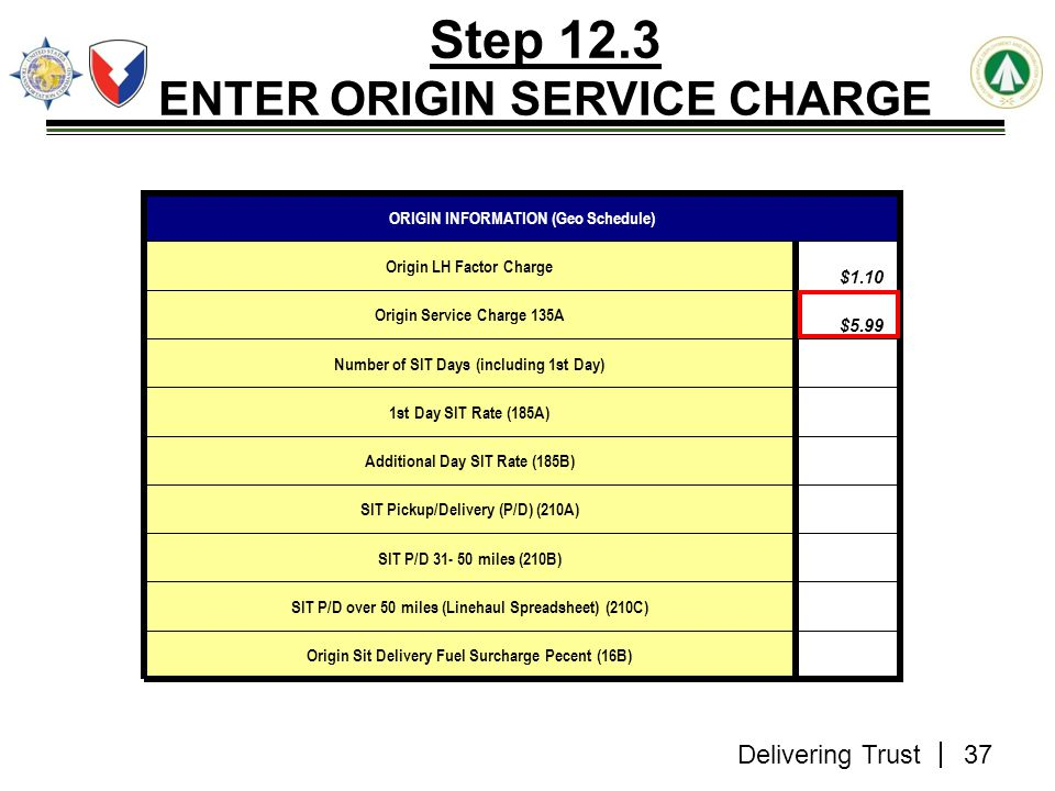 Step 12.3 ENTER ORIGIN SERVICE CHARGE