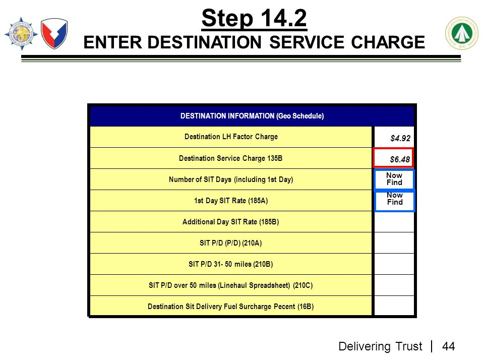 Step 14.2 ENTER DESTINATION SERVICE CHARGE