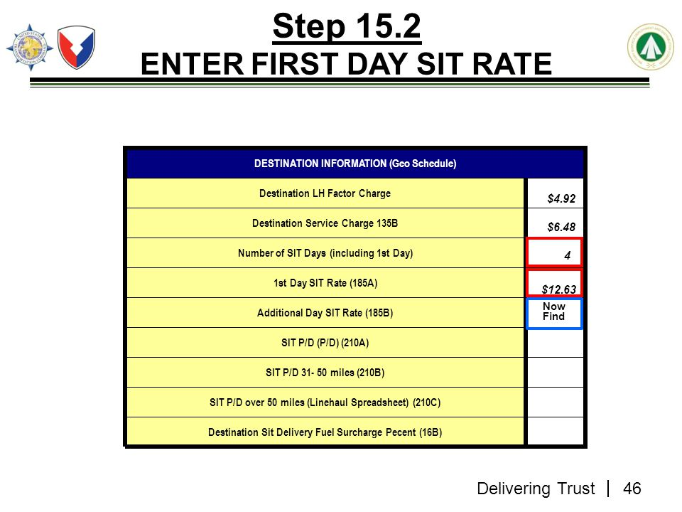 Step 15.2 ENTER FIRST DAY SIT RATE