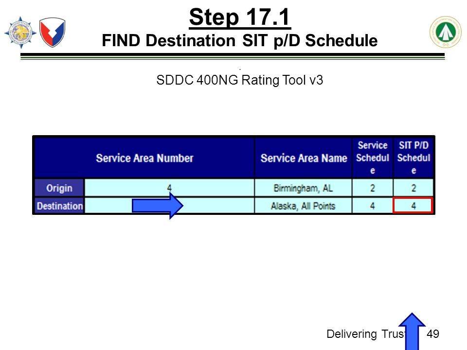 Step 17.1 FIND Destination SIT p/D Schedule .
