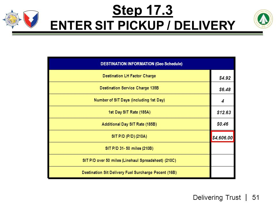 Step 17.3 ENTER SIT PICKUP / DELIVERY