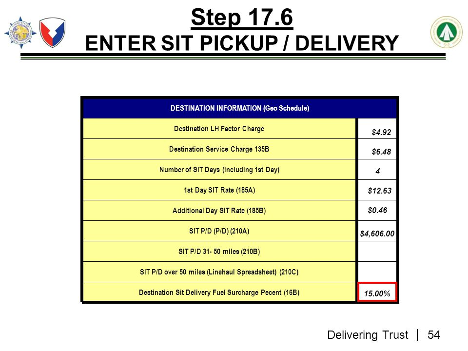 Step 17.6 ENTER SIT PICKUP / DELIVERY