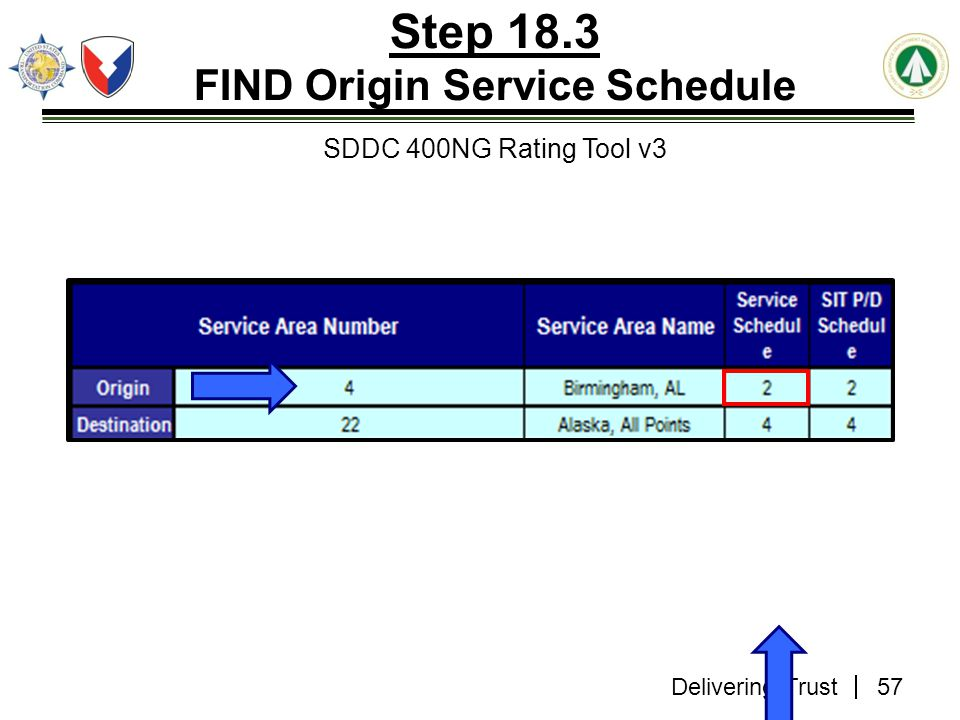 Step 18.3 FIND Origin Service Schedule SDDC 400NG Rating Tool v3