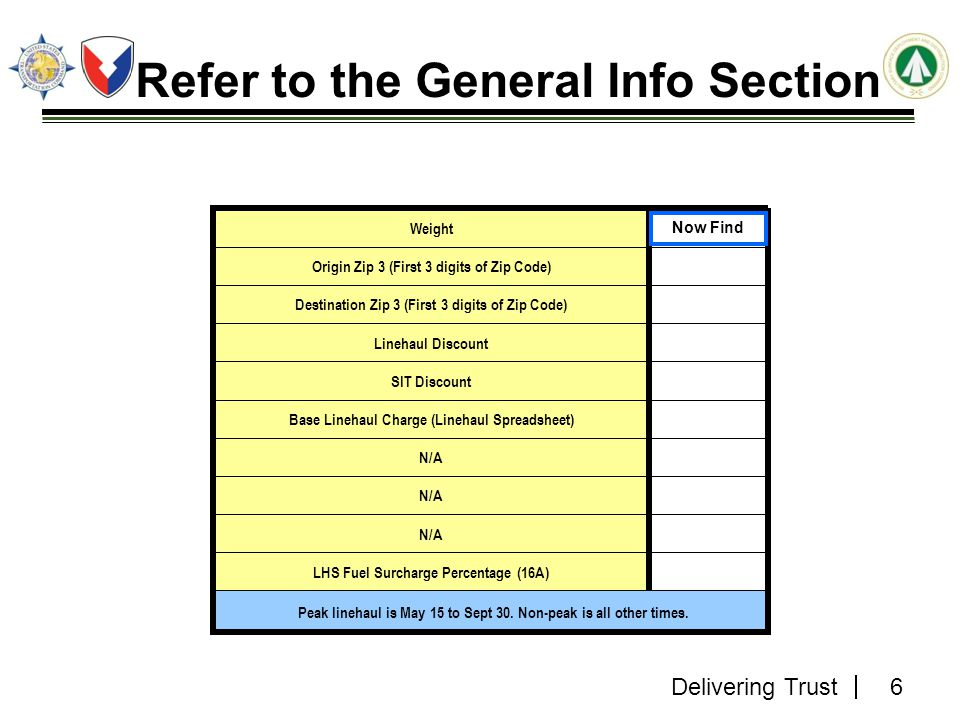 Refer to the General Info Section