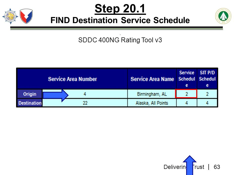 Step 20.1 FIND Destination Service Schedule .