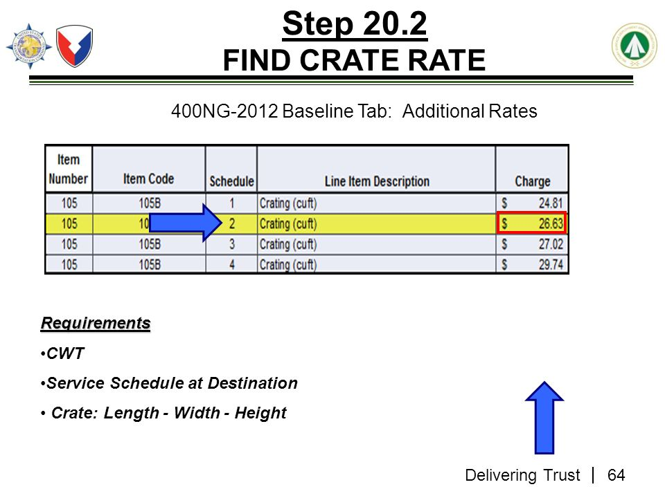 400NG-2012 Baseline Tab: Additional Rates