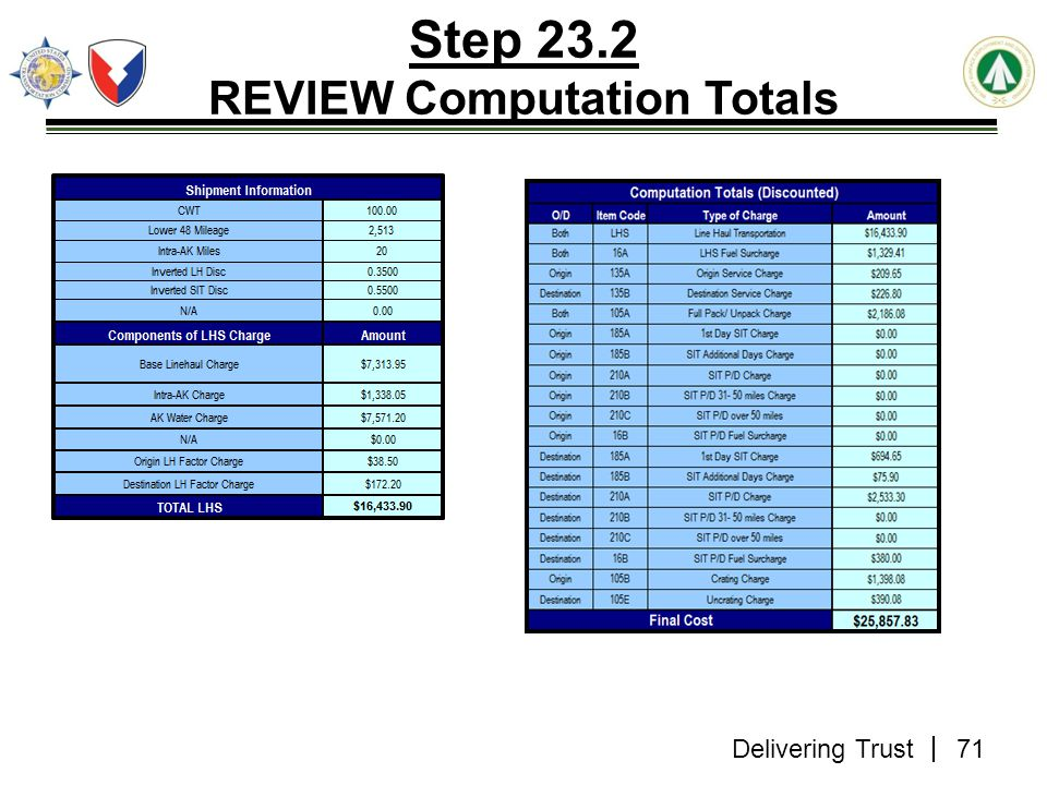 Step 23.2 REVIEW Computation Totals