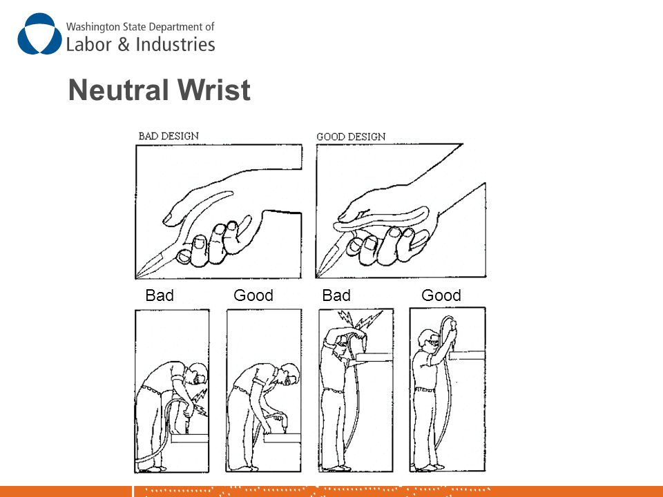 Neutral Wrist Bad Good Bad Good