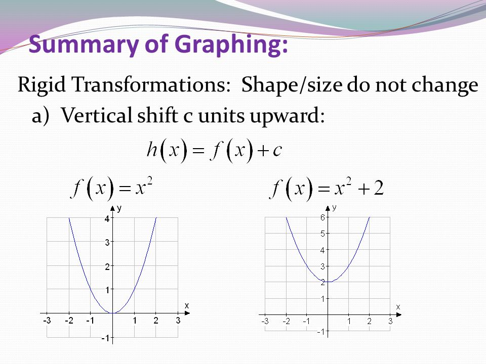 Summary of Graphing: Rigid Transformations: Shape/size do not change