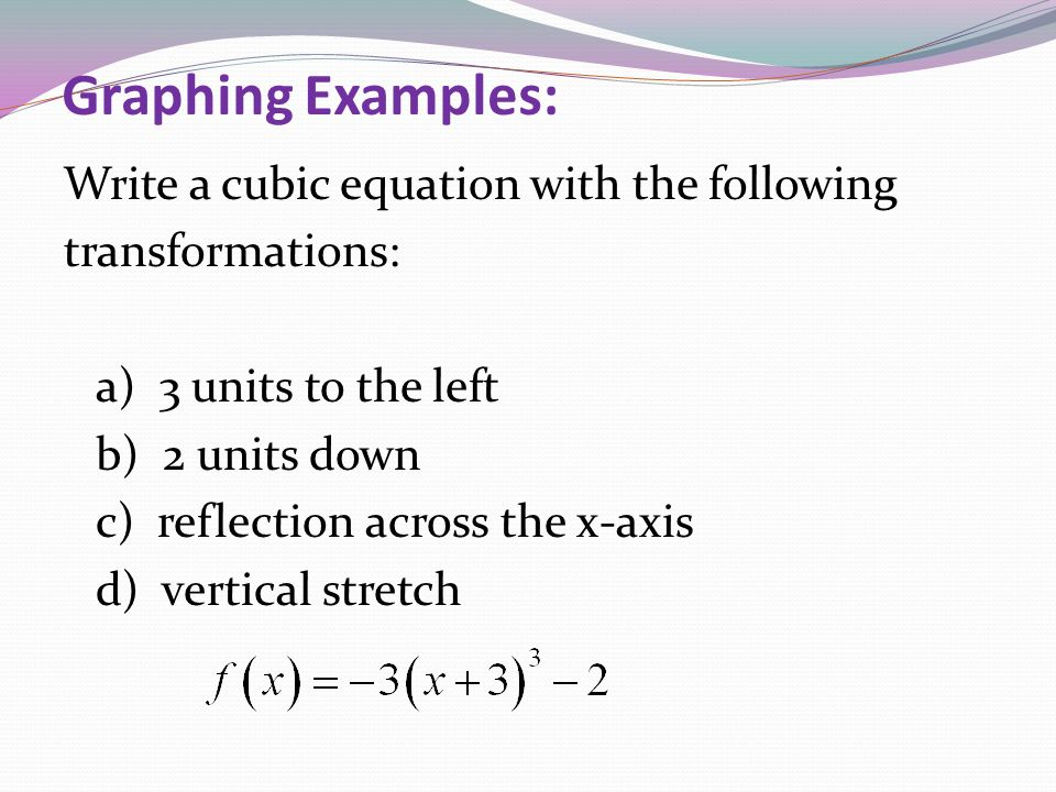 Graphing Examples: Write a cubic equation with the following