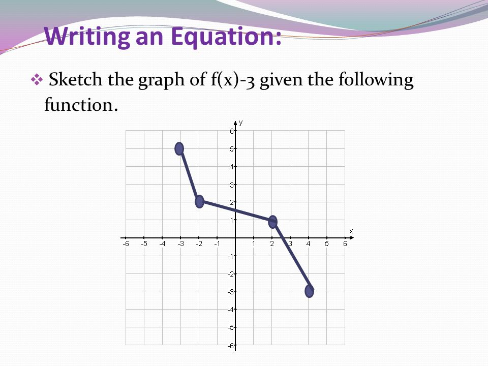 Writing an Equation: Sketch the graph of f(x)-3 given the following function.