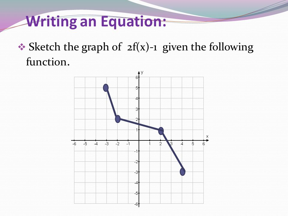 Writing an Equation: Sketch the graph of 2f(x)-1 given the following function.