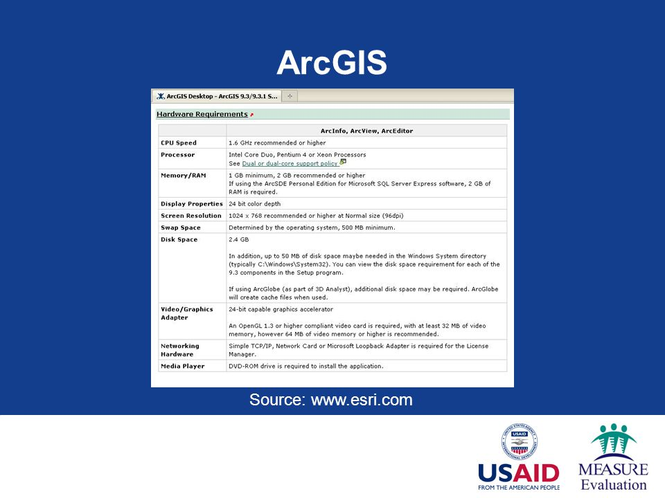 ArcGIS Source: www.esri.com