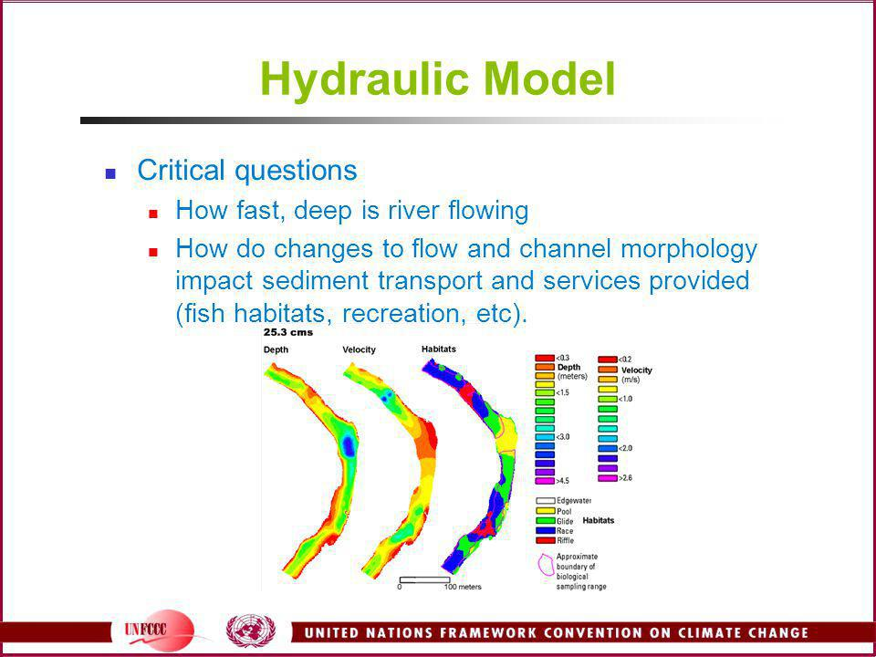 Hydraulic Model Critical questions How fast, deep is river flowing