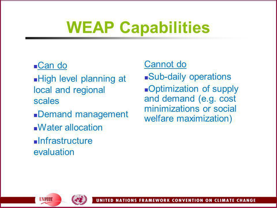 WEAP Capabilities Can do