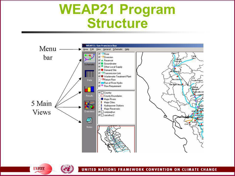 WEAP21 Program Structure