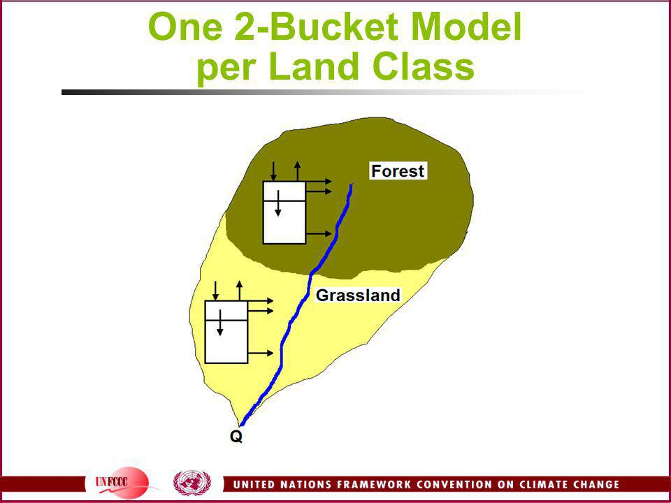 One 2-Bucket Model per Land Class