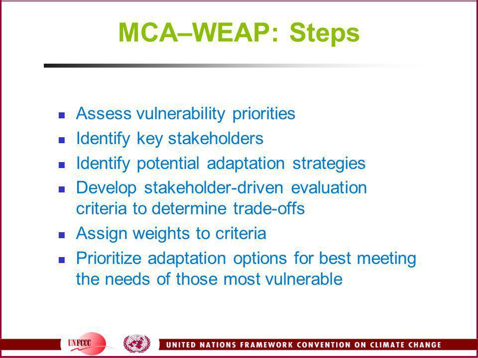 MCA–WEAP: Steps Assess vulnerability priorities