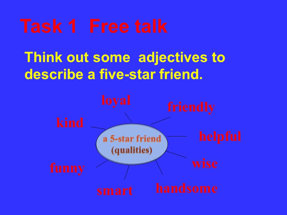 Task 1 Free talk Think out some adjectives to describe a five-star friend. loyal. friendly. kind.